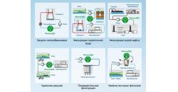 - Нефть / Нефтеперерабатывающие заводы